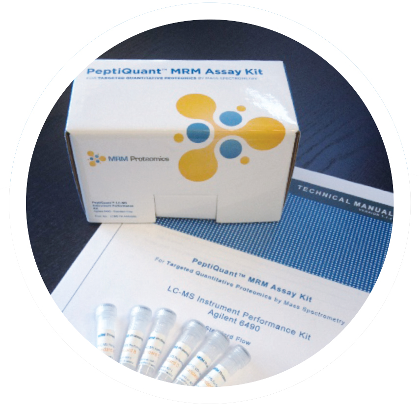 MRM Assay Kit